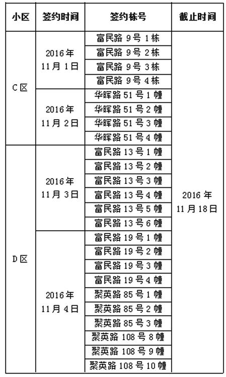 """新闻频道 两江动态 > 正文  """"空港乐园""""公租房第16次摇号配租对象"""