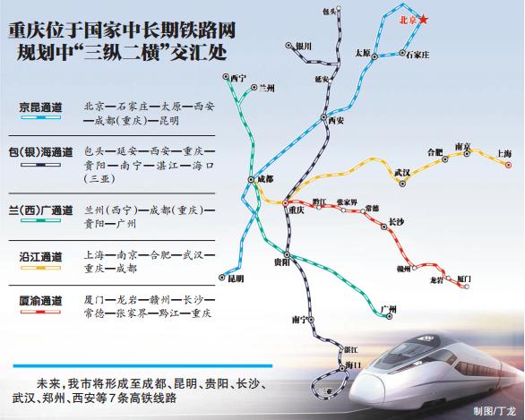 西安等7条高铁线路